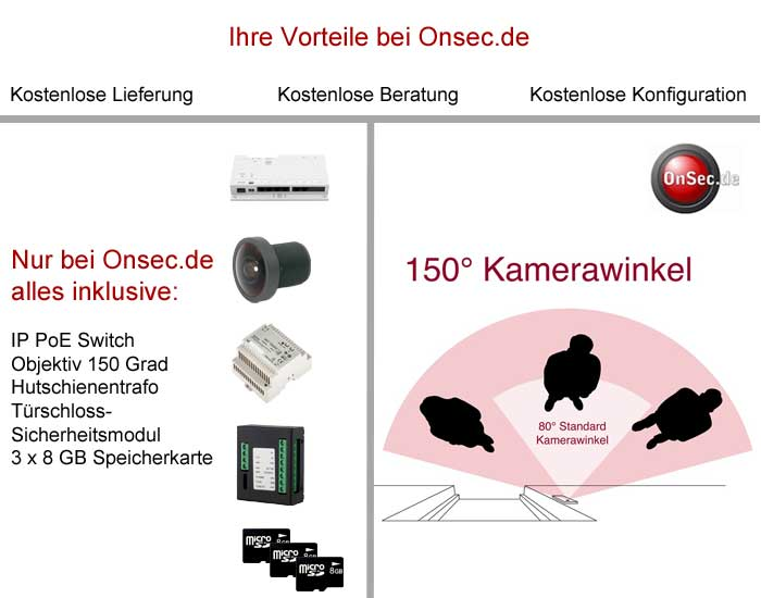 Excellent IP Video Türsprechanlage