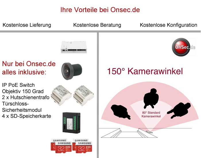 IP Video Türsprechanlage