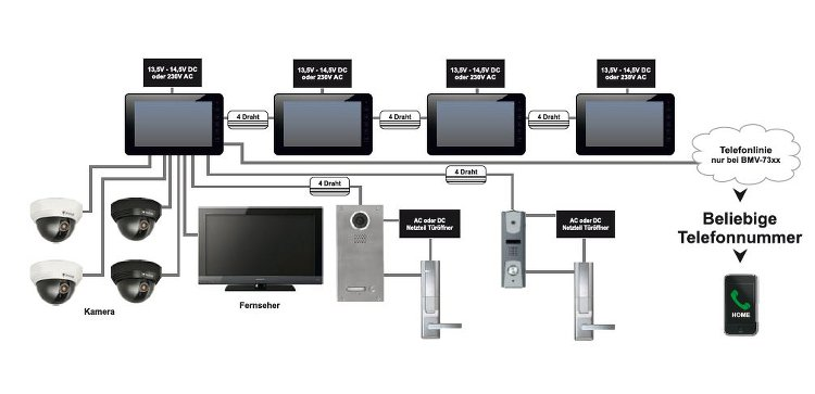 Balter Videotürsprechanlage