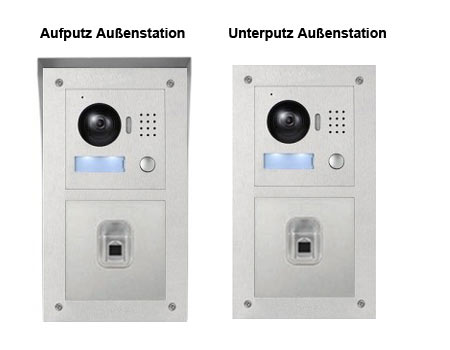 IP Fingerprint Aussenstation